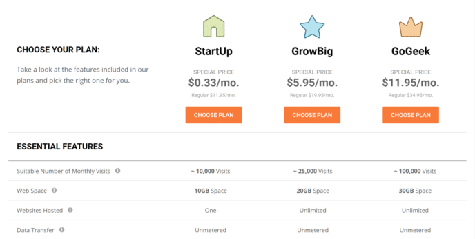 SiteGround StartUp vs GoGeek